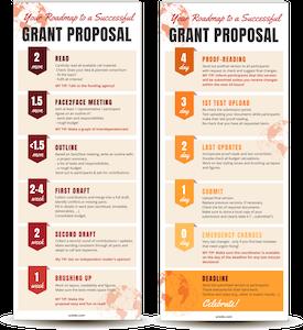 Roadmap to a successful grant proposal
