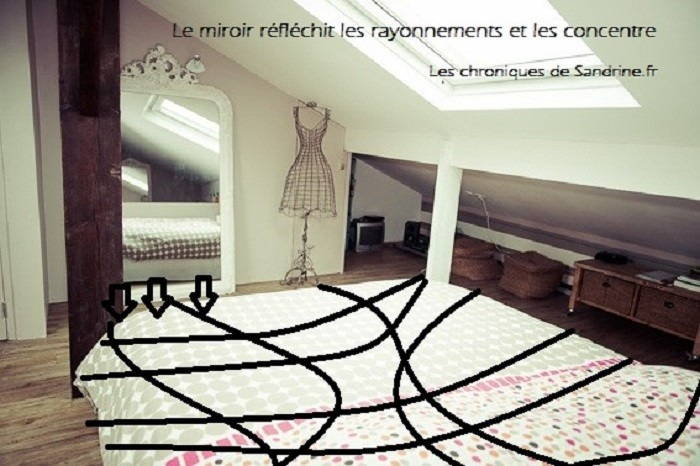 miroir face au lit pas fengshui les chroniques de sandrine. Black Bedroom Furniture Sets. Home Design Ideas
