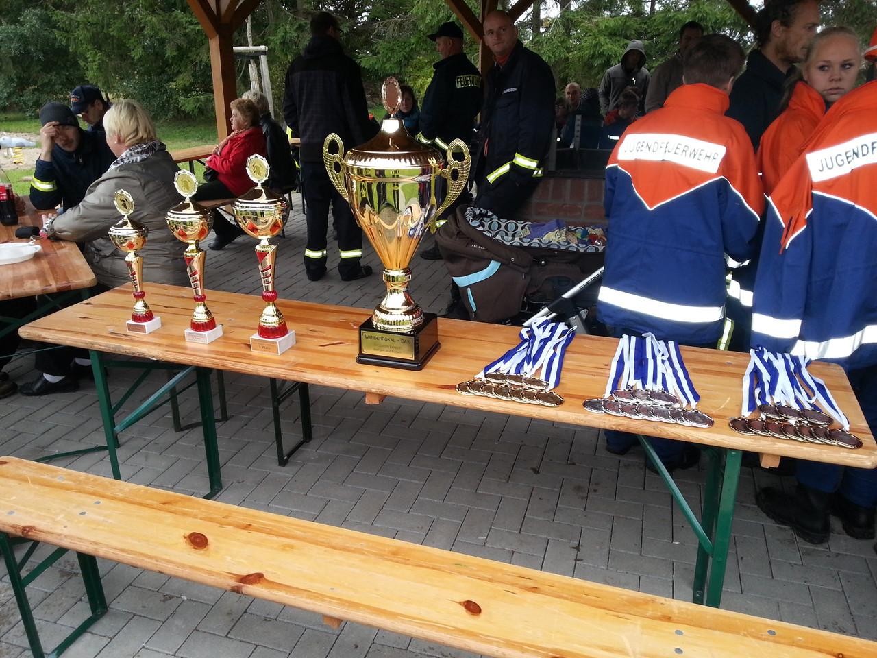 Wanderpokal und Platzierungspokale 2013