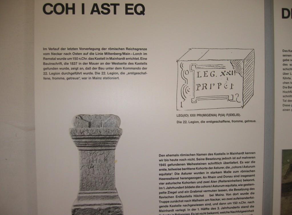 im Museum Mainhardt
