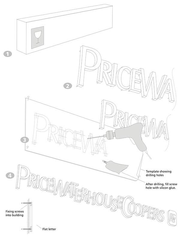 Quick n' fit Duschabzieher — Umgesetzte Blister-Verpackungsgestaltung