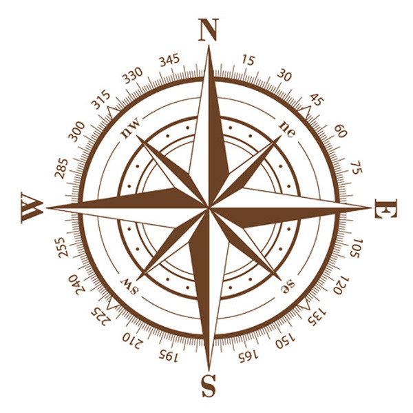 方向計の目盛り compass scale direction