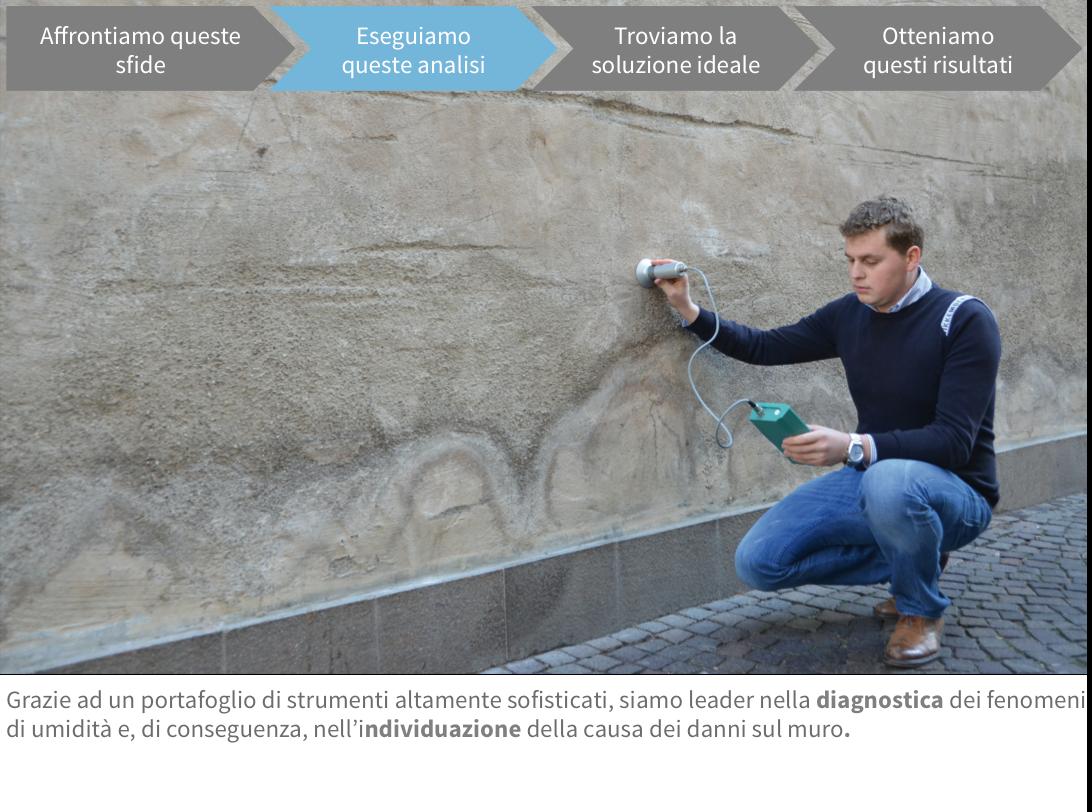 Analisi umidità muri