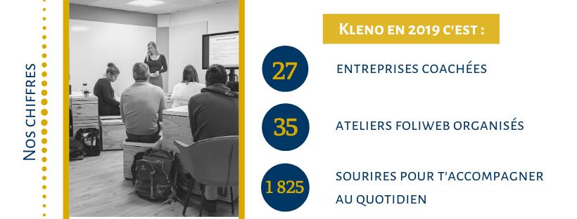 Agence web Kleno