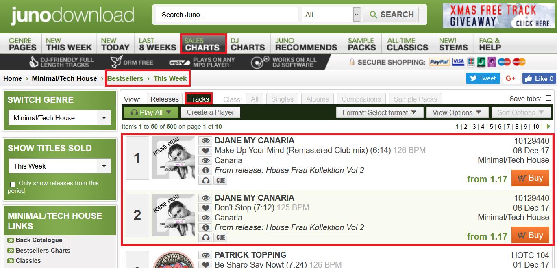 PLatz 1 in den Verkaufscharts Make Up You Mind und  PLatz 2 mit Dont' Stop. In den Singles Charts gleichzeitig auch Never Give Up auf Platz 2!