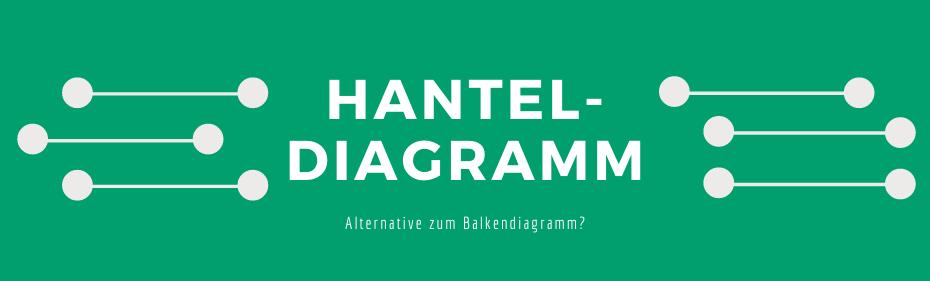 Hanteldiagramm in Excel