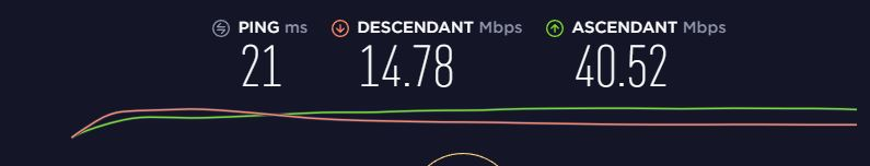 PureVPN Speedtest