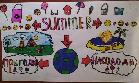 Моя мрія - Літо з пригодами, Денисова Настя, 11 років.