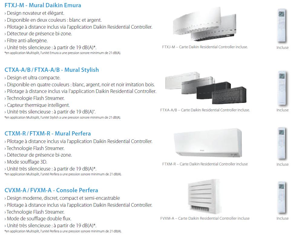 Unités intérieures compatibles multisplits MXM-N