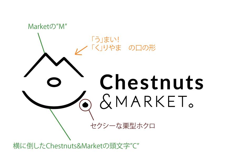 チェスマ ロゴ