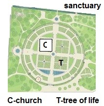 sample layout of a sanctuary garden / grounds, aka the garden of Eden