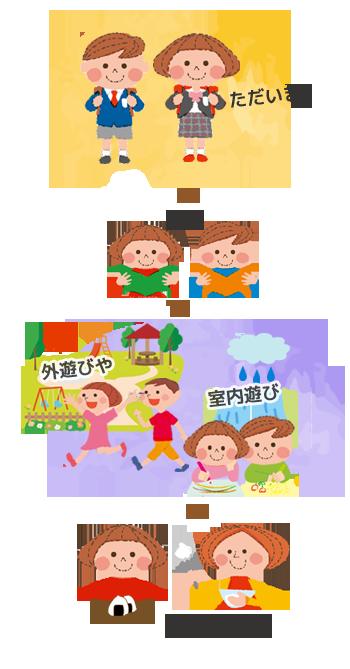 尾間木学童での過ごし方