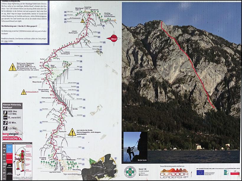 Klettersteig Mahdlgupf : Fotogalerie tourfotos fotos zur klettersteig tour mahdlgupf