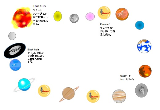 My planetゲーム 惑星モノポリーゲーム 有料です(;^ω^)