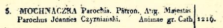 szematyzm diecezji przemyskiej 1828