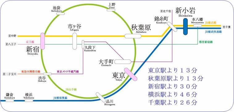 東京駅・秋葉原より13分、新宿30分、千葉26分、横浜46分