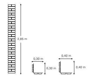 Oberfläche ca. 1,71 m² bzw. 2,28 m²