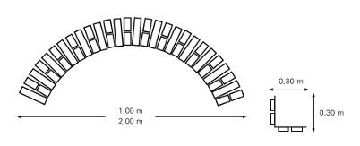 Oberfläche ca. 0,94 m² bzw. 1,88 m²