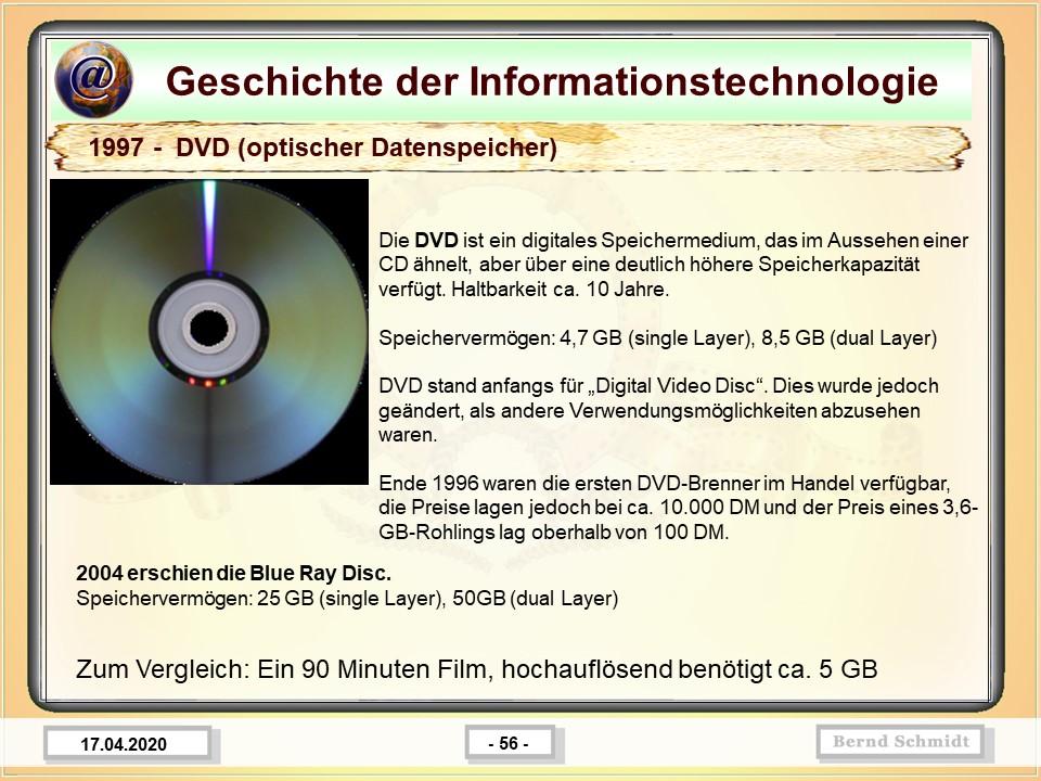 1997 -  DVD (optischer Datenspeicher)