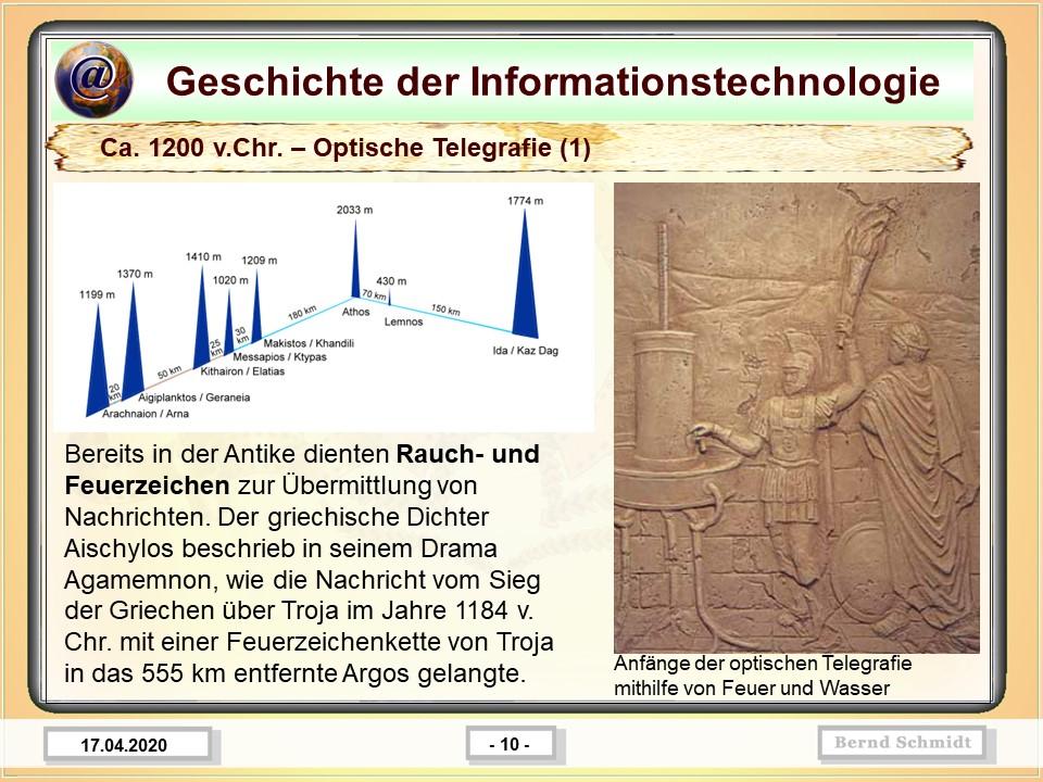 Ca. 1200 v.Chr. – Optische Telegrafie