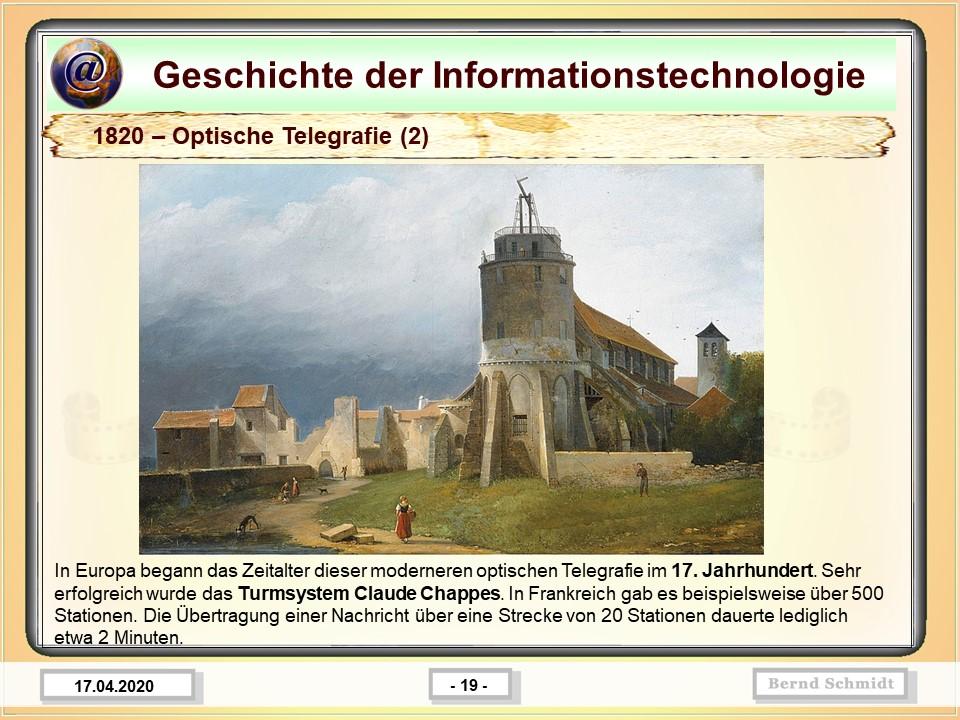 1820 – Optische Telegrafie
