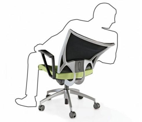 Seduta operativa modello korium