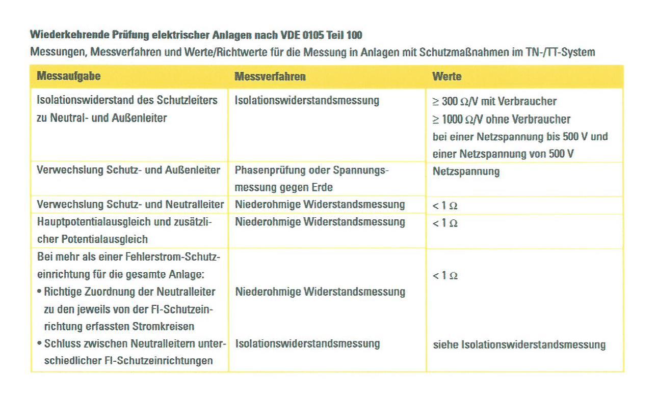 Schön Was Ist Der Neutralleiter Für Einen Stromkreis Zeitgenössisch ...