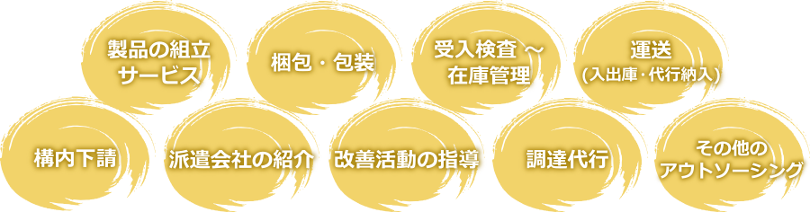 サービスコンセプト 製品の組立サービス 梱包・包装 受入検査~在庫管理 運送(入出庫・代行納入) 構内下請 派遣会社の紹介 改善活動の指導 調達代行 その他のアウトソーシング