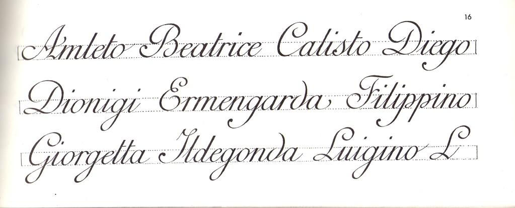 Alcuni esempi di scrittura per chi ama la bella - Modello di scrittura vichingo ...