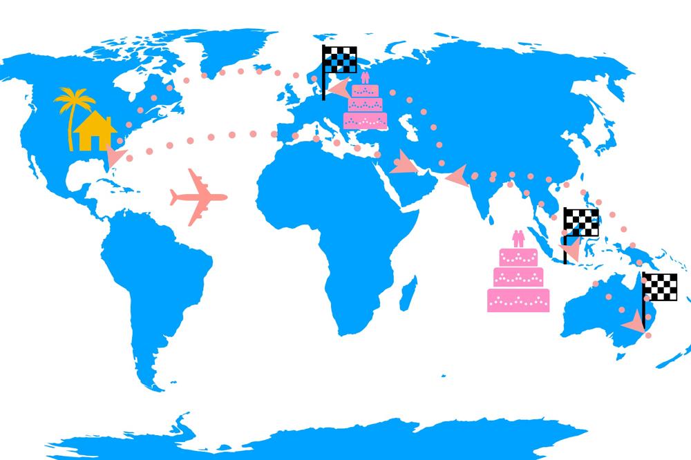 Meine Etappenziele: Indonesien, Australien, Deutschland.