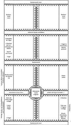 Schematische Übersicht der Kirchendecke