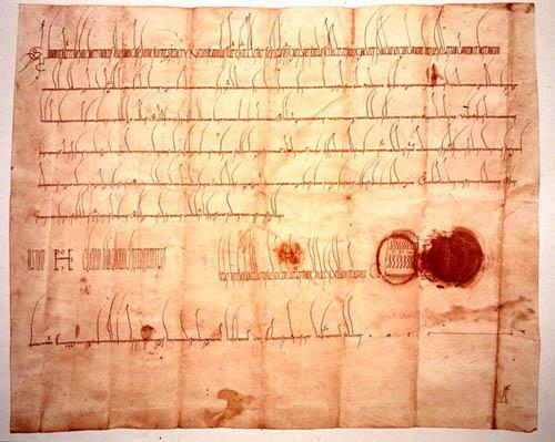 Das Original der Urkunde befindet sich im Stiftsarchiv St. Gallen, Signatur: FF 1 J 29