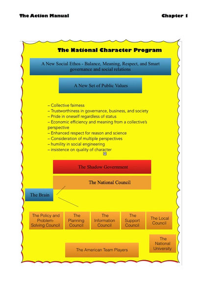 The Action Manual's National Character Program graphic