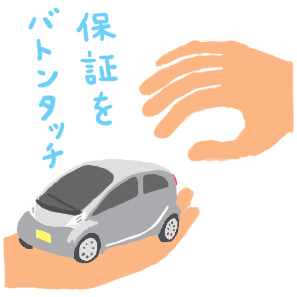 中古車購入日記5、イラスト日記、保証継承、車選び、車屋巡り、三菱アイ