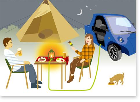 車とキャンプイラスト、女性、男性、BBQ