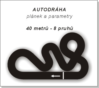 Česká Lípa,  tracé de la piste 1981 - 1997