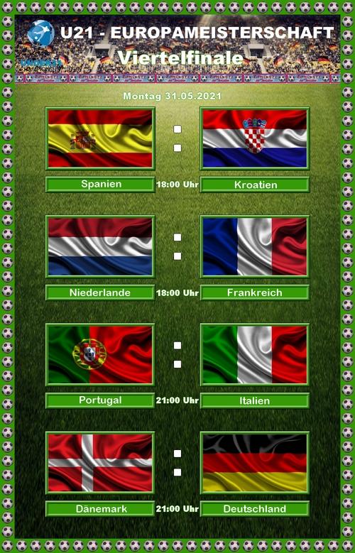 U21-Europameisterschaft – Heute geht es los!