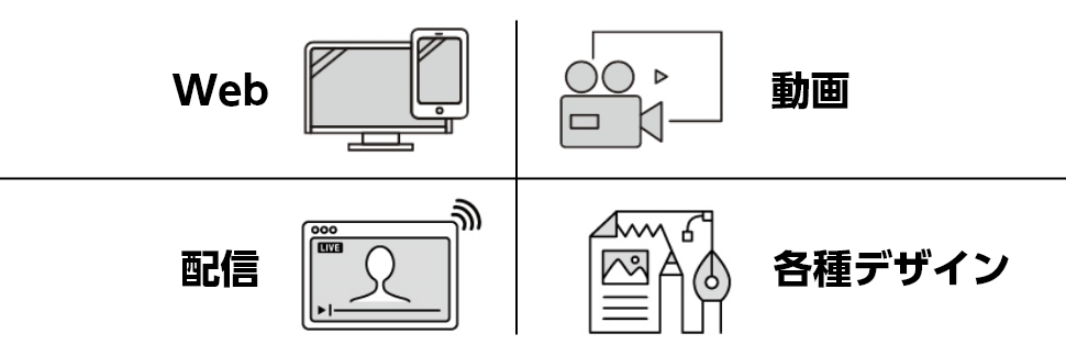 Web、動画、配信、各種デザイン