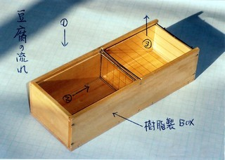 片手で簡単-豆腐カッター