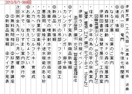 2013/8/1-例会内容
