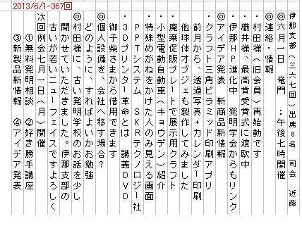 2013/6/1-例会内容録