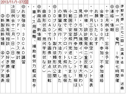 2013/11/2-例会内容