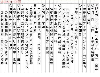 2013/9/1-例会内容