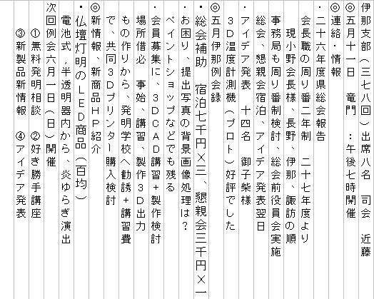 2014-5/11 伊那例会録
