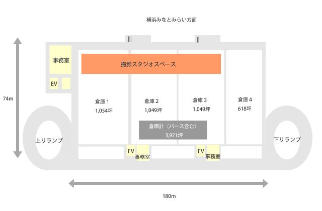 CLC横浜センター