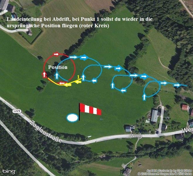 Bild 7: Bei der gelben Linie ist ein guter Zeitpunkt wieder in die Position zu fliegen