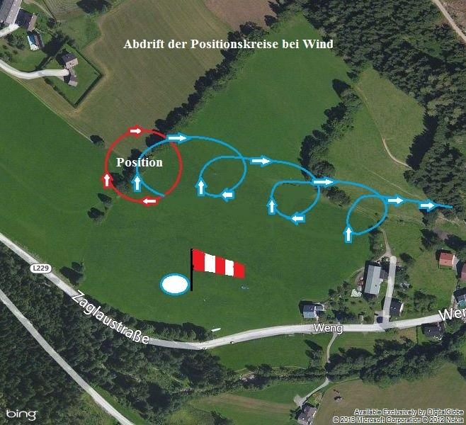 Bild 6: Die Kreise lassen sich durch die Abdrift nicht mehr an der vorgesehenen Position durchführen