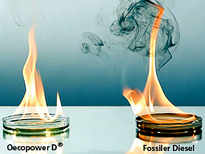 Kraftstoffe bei Landmaschinen Technik A. Falke