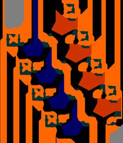 DNA o ADN estructura