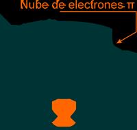 nube de electrones π